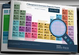 Assess Core IT Processes