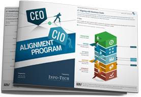 CIO-CEO Alignment