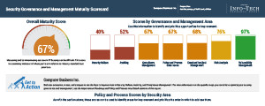 Security Governance Sample Report thumbnail