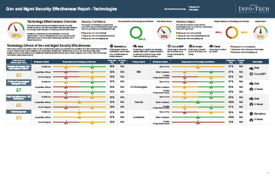 Technology Effectiveness Report Example