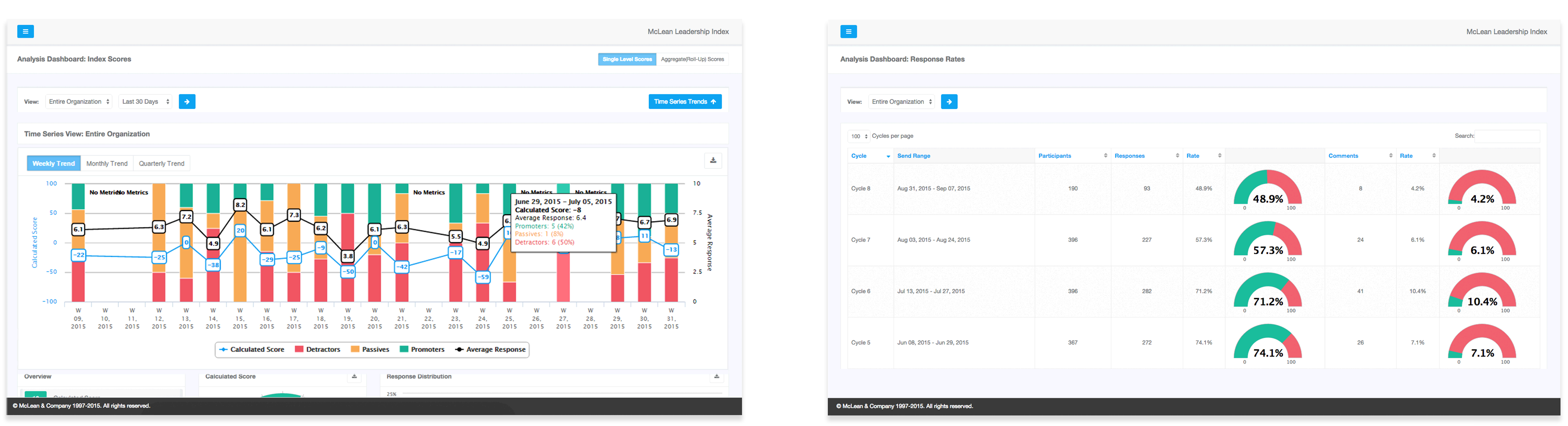 McLean Employee Experience Monitor Example