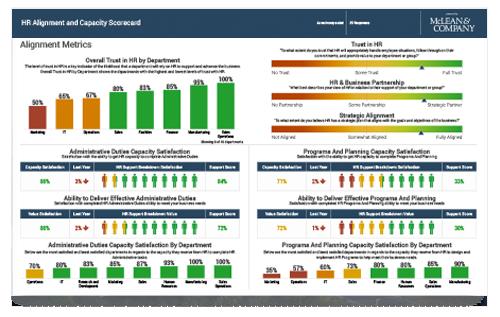 HR Stakeholder Management Survey