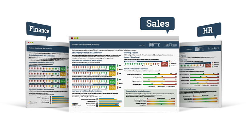 Business Satisfaction per Department example