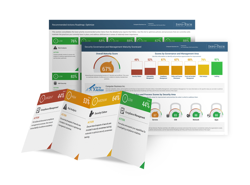 Security Suite Scorecard examples